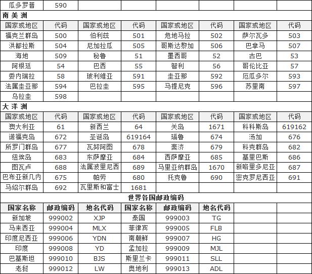 北京长途区号是多少_国际长途区号是多少??另外,从香港打电话到内地……