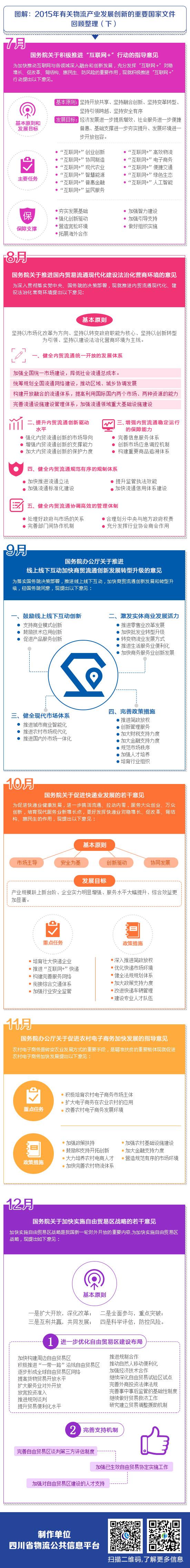 图解:2015年有关万博manbetx客户端产业发展创新的重要国家文件回顾整理(下).jpg