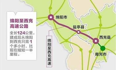 绵西高速预计明年底通车 届时绵阳至南充1小时可达