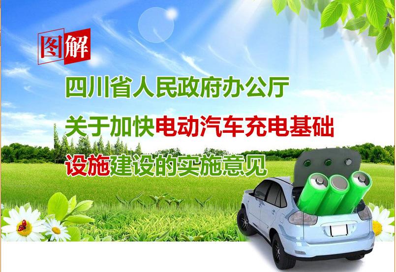 图解:《四川省人民政府办公厅关于加快电动汽车充电基础设施建设的实施意见