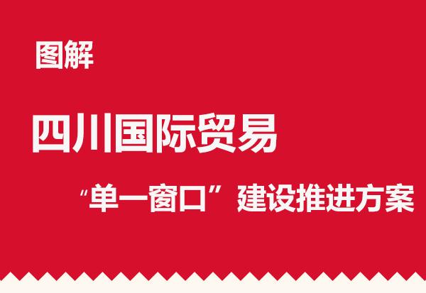 """四川国际贸易""""单一窗口""""推进方案"""