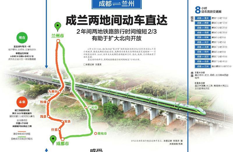成兰两地间动车直达 2年间两地铁路旅行时间缩短2/3有助于扩大北向开放