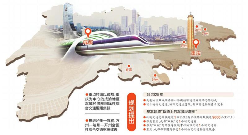"""到2025年,成渝地区基本建成""""轨道上的双城经济圈""""  出行实现3个""""1小时""""通达"""