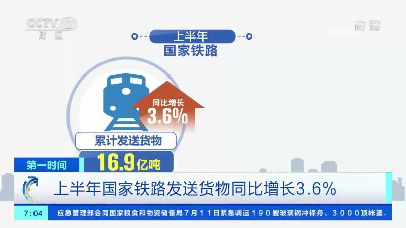 上半年国家铁路发送货物同比增长3.6%
